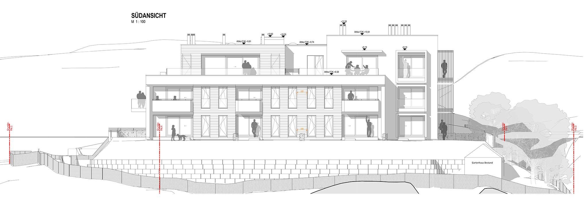 Planung mittels Building Information Modelling (BIM)